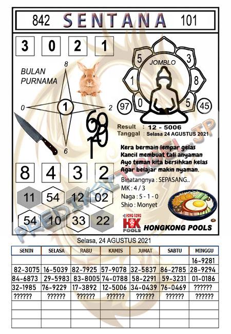 Syair Sentana HK Selasa 24-08-2021