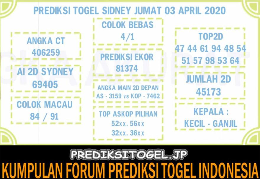 Prediksi Togel Sidney Jumat 03 April 2020 - Prediksi Togel JP