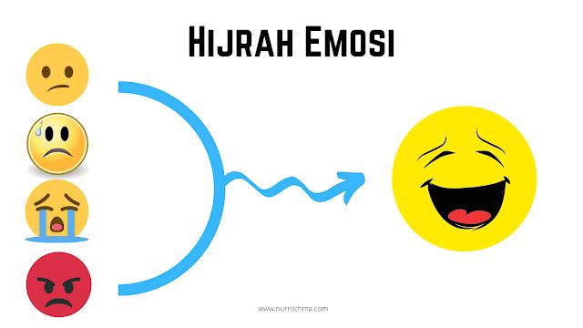 hijrah emosi