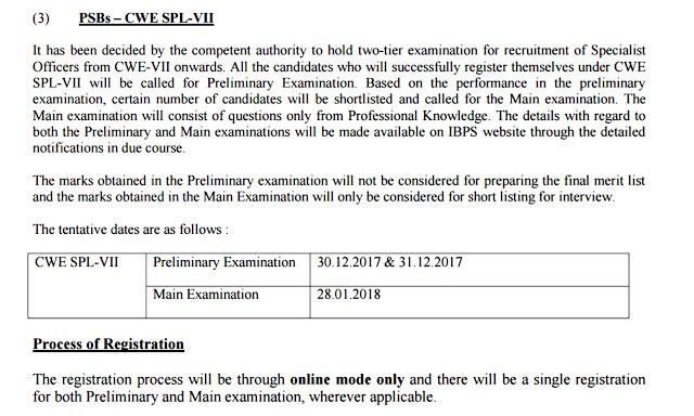 IBPS Exam Calendar
