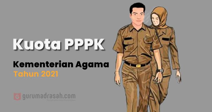 Sebaran Kuota PPPK Guru Madrasah di 30 Provinsi