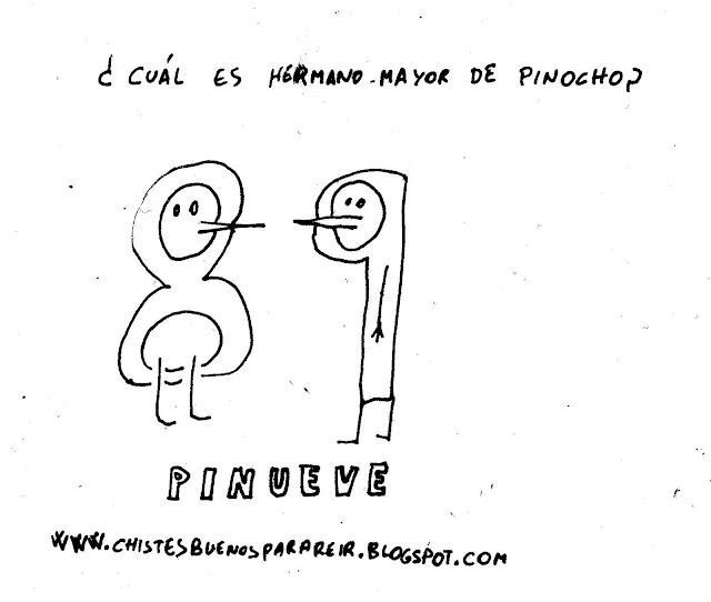 ¿Cuál es el hermano de pinocho? Pinueve