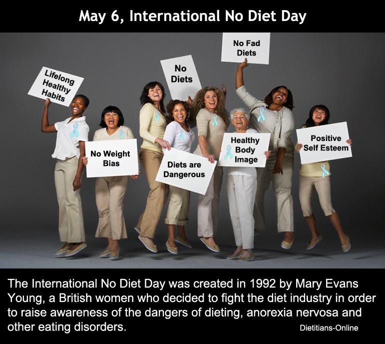 INDD: Internationale No-Diät-Tag