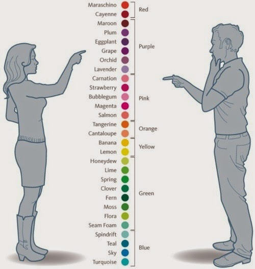 how men and women see colors - 3 compliments that apply to every girl out there!