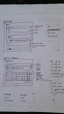 Foto rancangan tampilan aplikasi Catatuang bagian 2