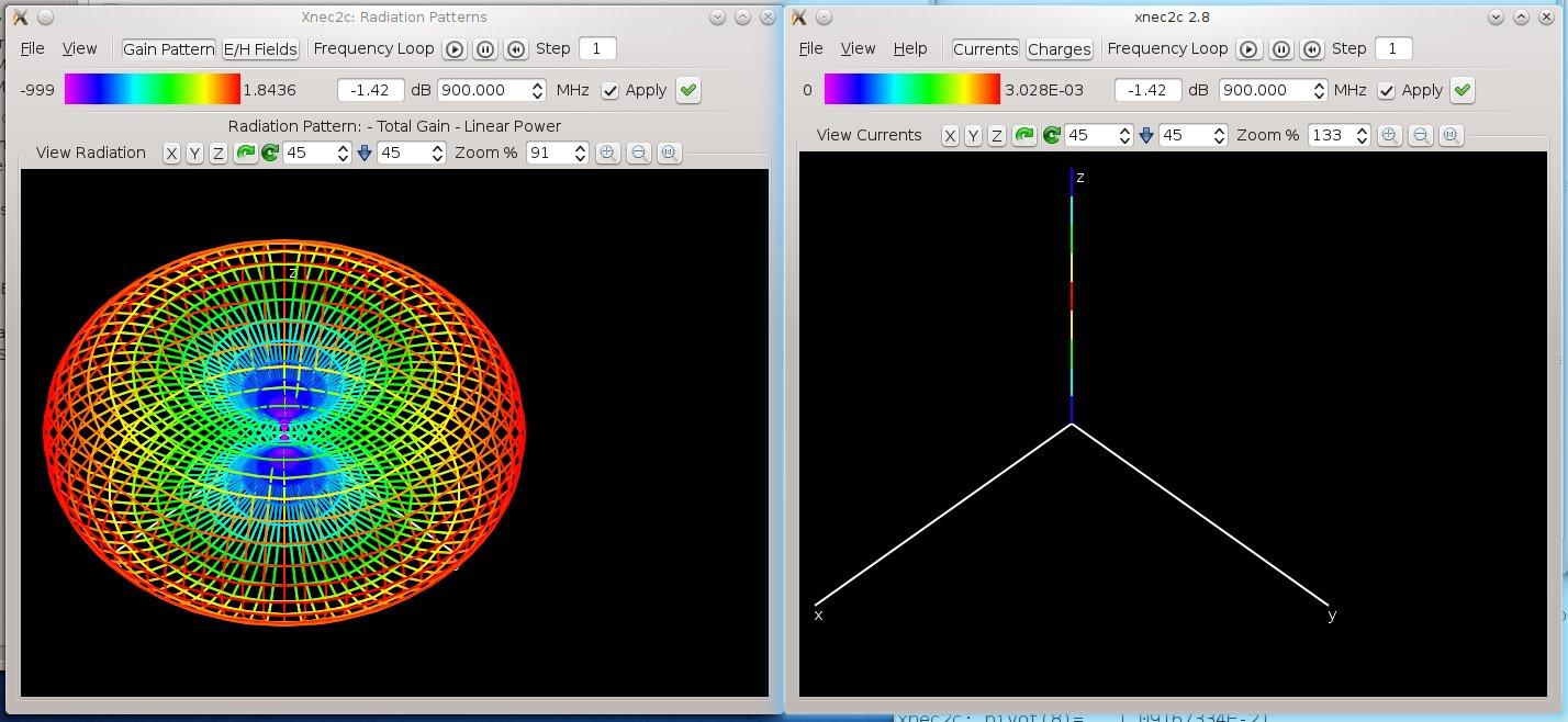 Linux Antenna Design Software