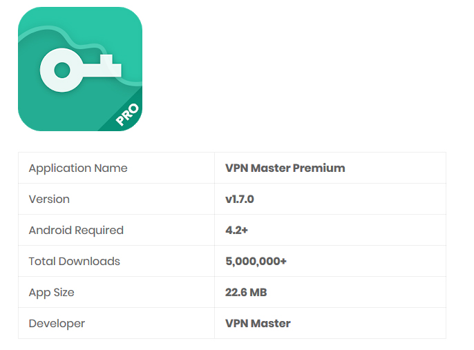 VPN Master Premium Free Mod Apk Download [ Latest version v1.7.0 ]