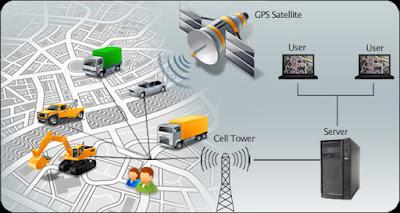 Fleet Tracking System