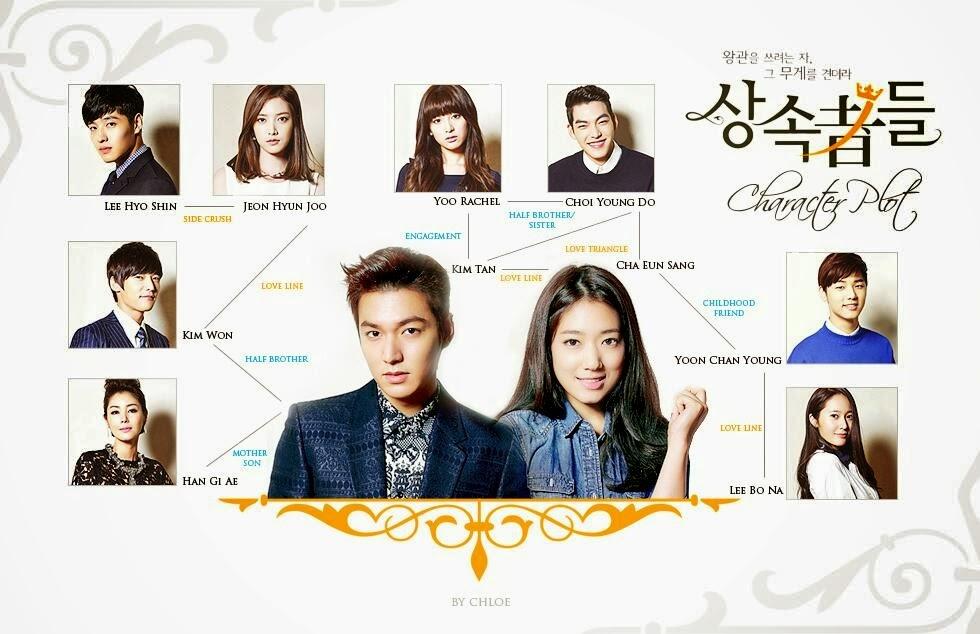 The inheritors korean drama eng sub download qt-haiku. Ru.