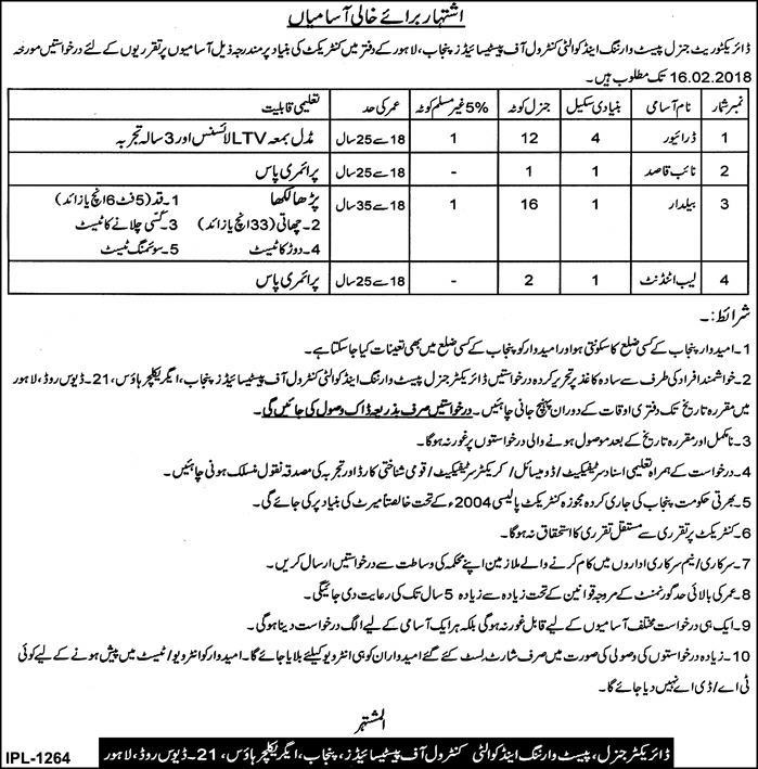 Latest Jobs in Agriculture Department Govt of Punjab, Pesticides Control 27 Jan 2018
