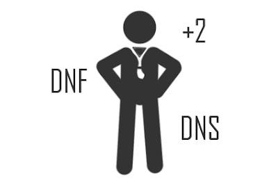 DNF DNS