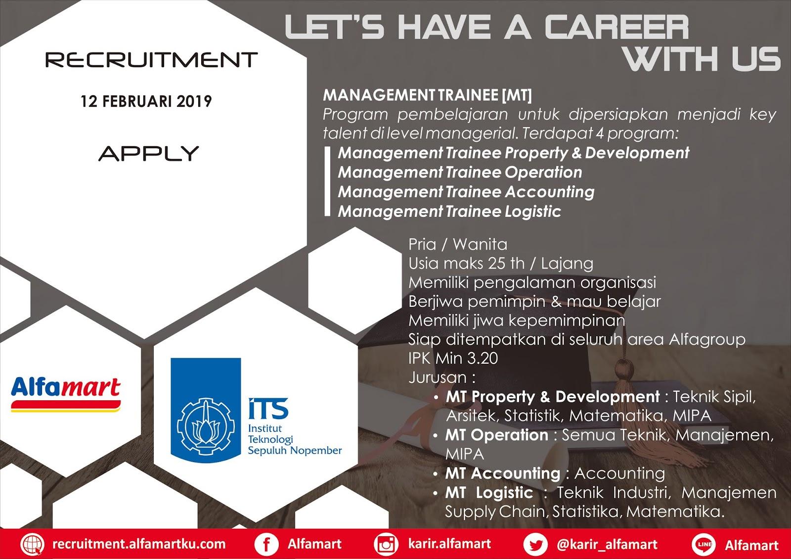 Lowongan Kerja Lowongan Kerja Alfamart Kota Tangerang 2019