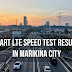 Smart LTE Speed Test Results in Marikina City Using Smart Prepaid GigaSurf and AllOutSurf Promos