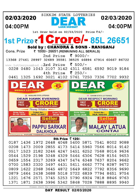 Lottery Sambad 02.03.2020 Sikkim Lottery Result 4 PM