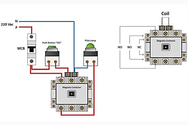 Working Principle of Magnetic Contactor and Contact Point NO/NC - My  Electrical DiaryMy Electrical Diary - blogger