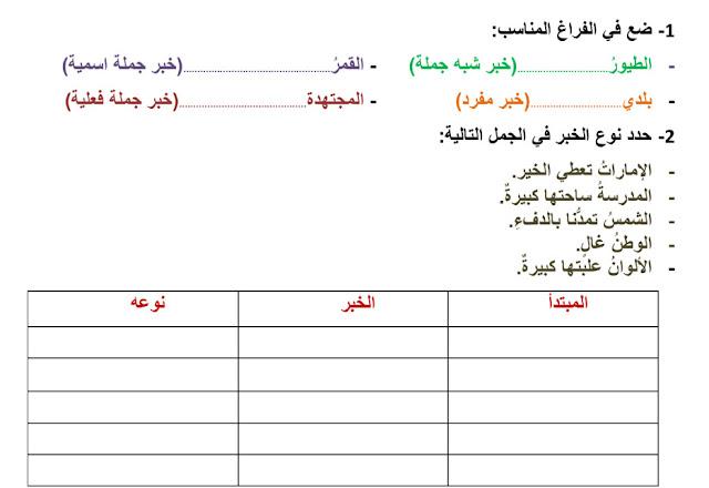 ورقة عمل الجملة الاسمية لغة عربية فصل أول صف خامس