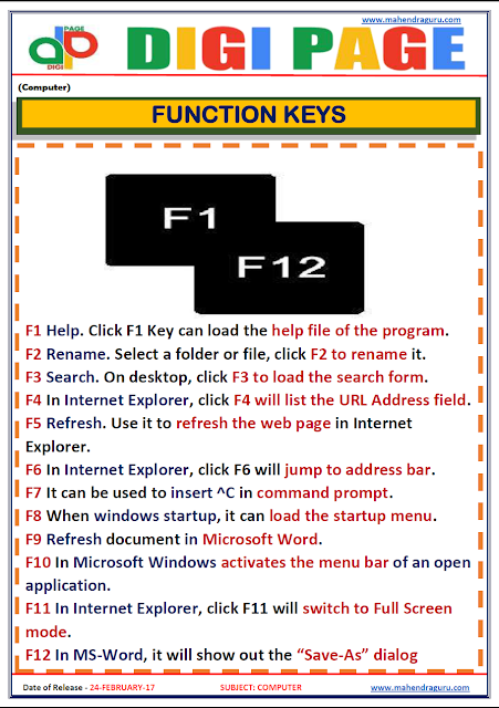 DP | FUNCTION KEYS | 24 - FEB - 17