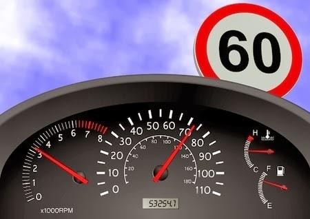 Limite de velocidad - Fenix Directo Blog