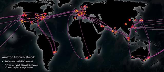 Amazon Global Connection