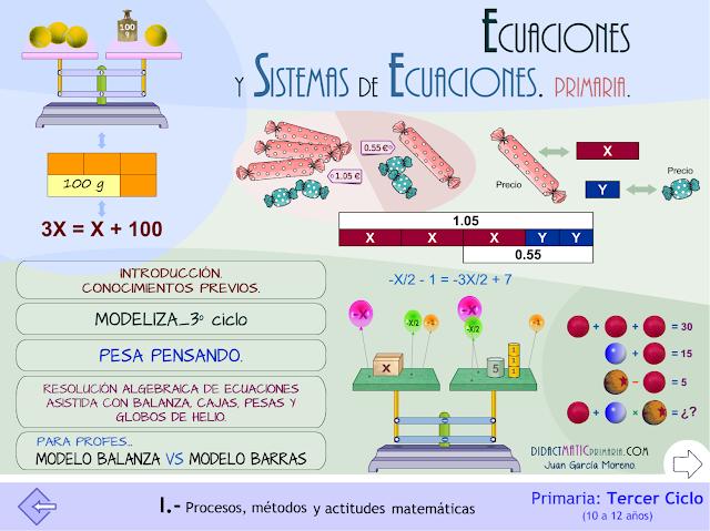 Ecuaciones y sistemas de ecuaciones en Primaria.