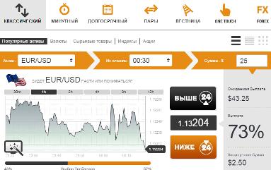 Торговая платформа Optitrade24
