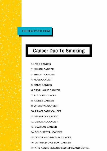 cancer-due-to-smoking