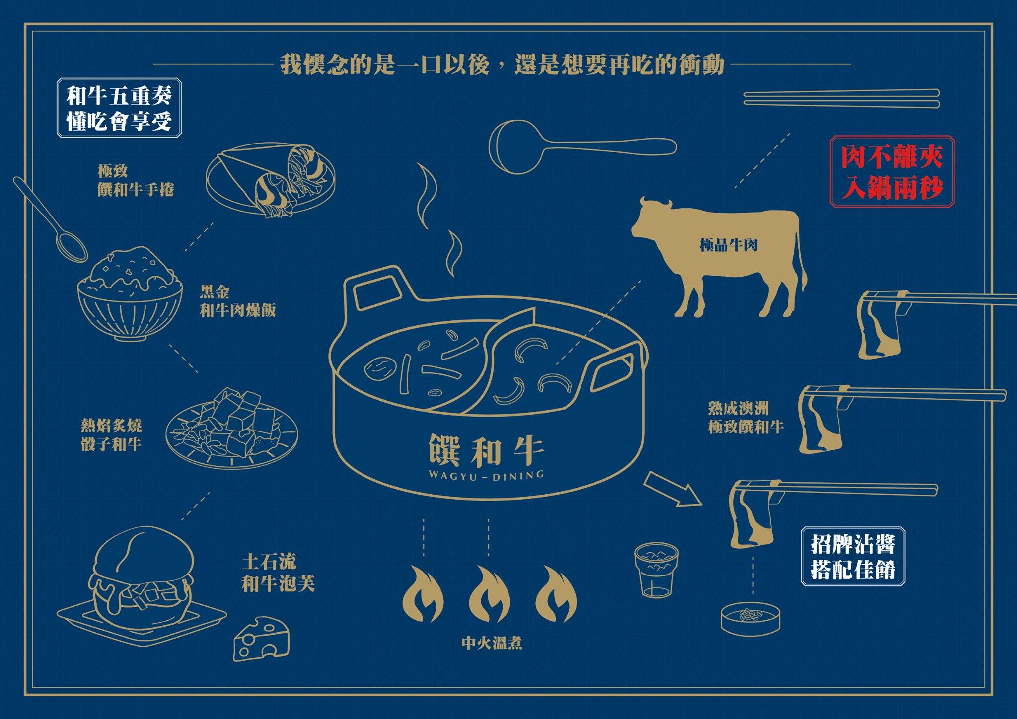 台中饌和牛火鍋吃到飽菜單