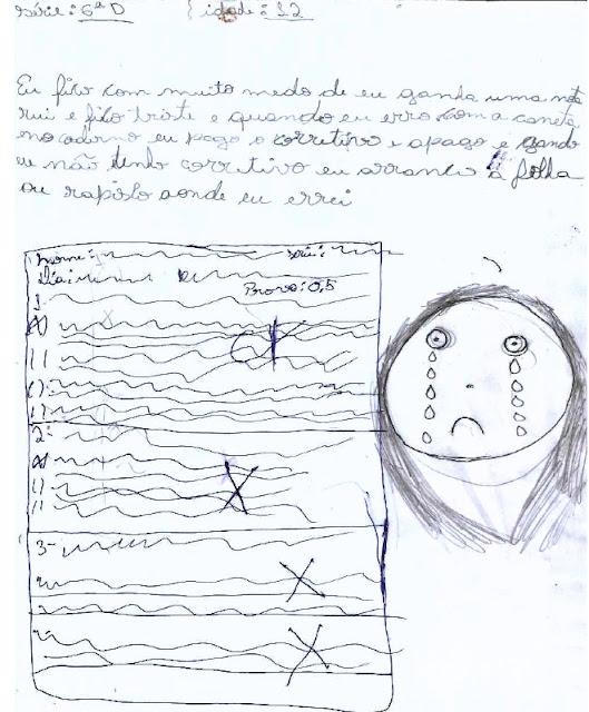 Interpretação de desenho infantil