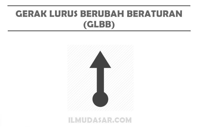 PENGERTIAN GERAK LURUS BERUBAH BERATURAN  Gerak Lurus Berubah Beraturan (GLBB)