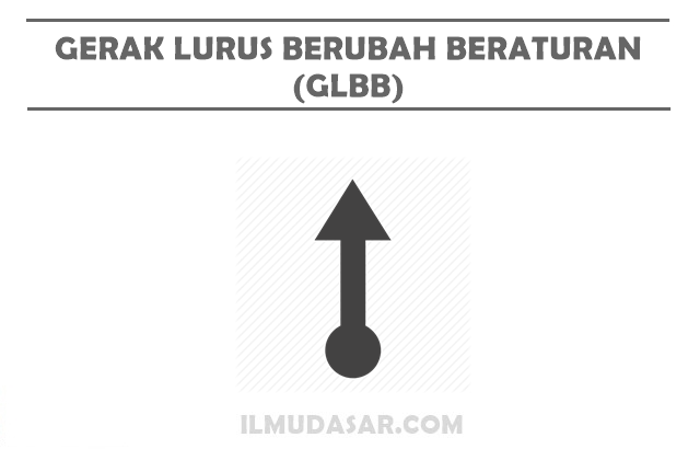 Pengertian GLBB, Rumus GLBB, Ciri GLBB, Soal dan Pembahasan GLBB