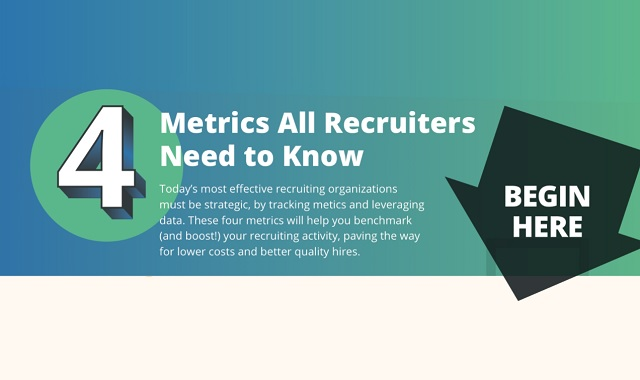 4 Metrics All Recruiters Need to Know