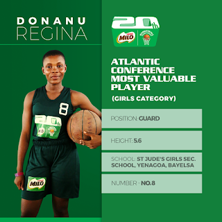 Miss Donanu Regina Nestle Milo Championship MVP Winner