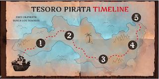 https://view.genial.ly/5ed043c9dbd44e121590f089/horizontal-infographic-timeline-pirata-motriz-laura-genial