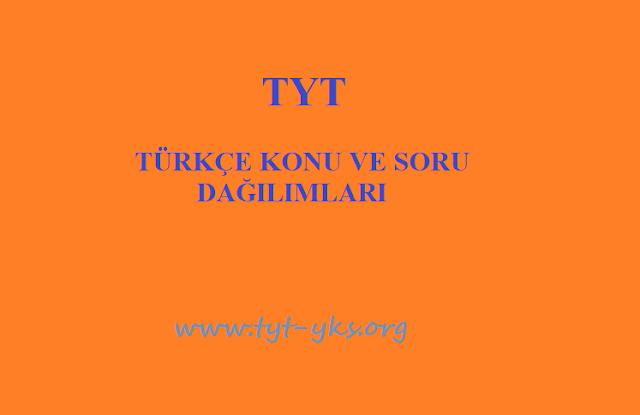 2019 TYT Türkçe