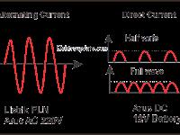 Rangkaian Power Supply Tanpa Trafo Sederhana