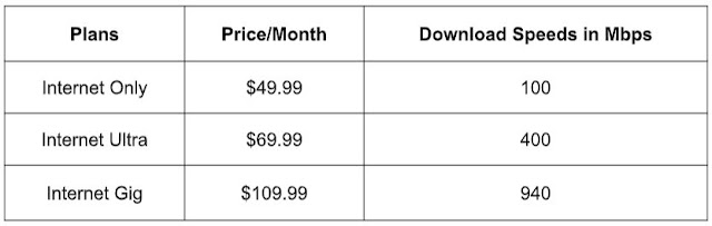guide charter spectrum internet packages