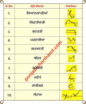09-june-2020-punjabi-shorthand-outlines