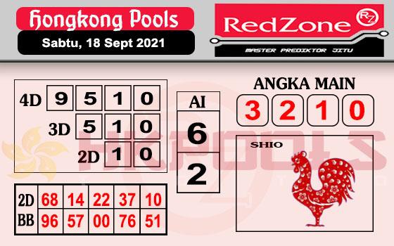 Prediksi Redzone HK