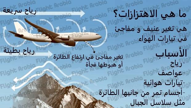 حقائق عن الاهتزازات العنيفة اثناء الطيران تعرف عليها Learn about violent vibrations in flight