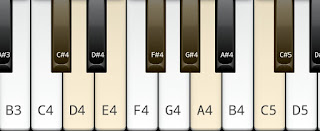 Neapolitan minor scale on key C# or D flat