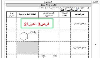 فرض محروس رقم 6 في مادة الفيزياء و الكيمياء الاولى باكالوريا