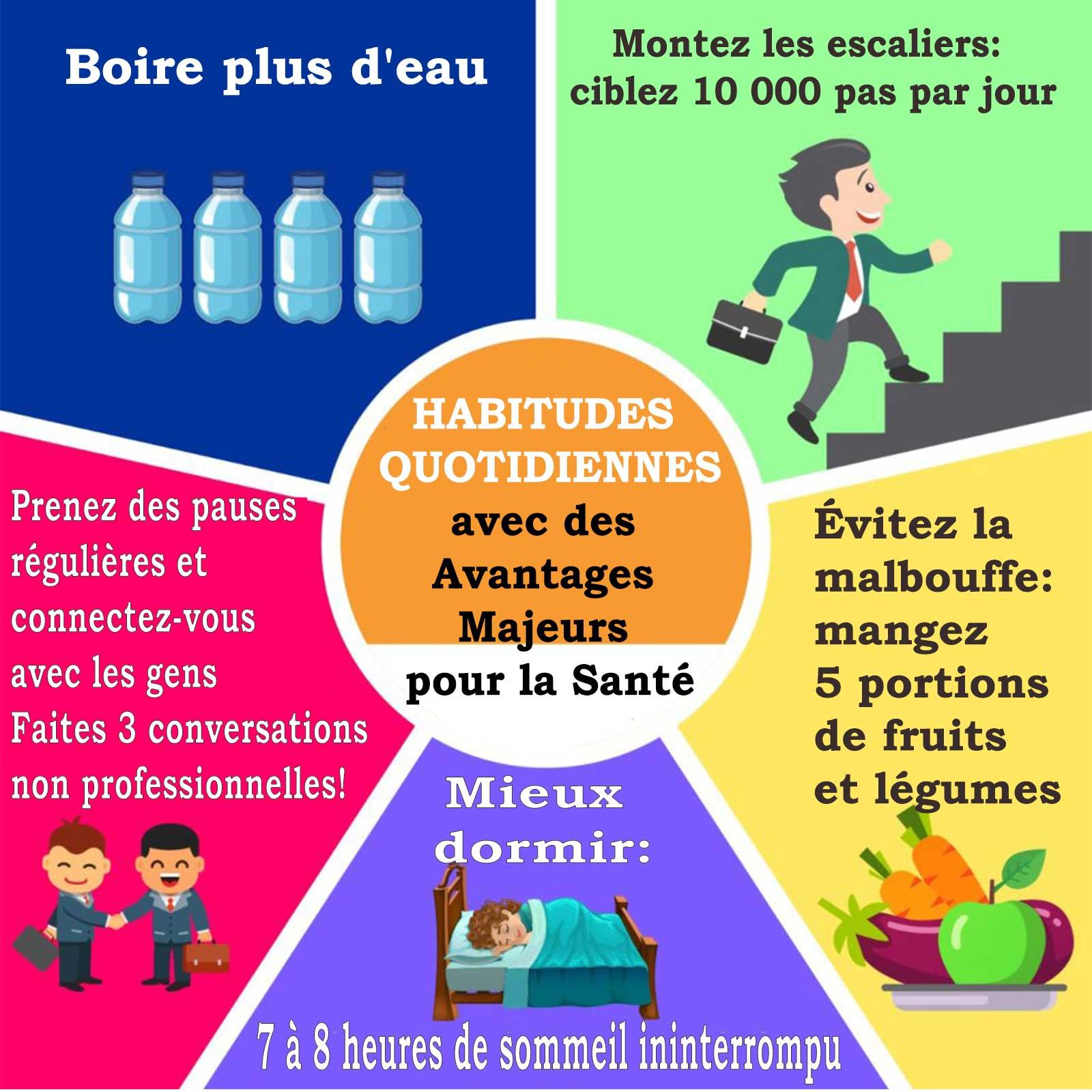Habitudes quotidiennes avec des avantages majeurs pour la santé