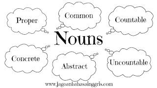 teman bertemu lagi dengan kami di jagoan bahasa inggris Penjelasan, Jenis, dan Daftar Kata Noun (Kata Benda)