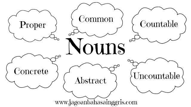 Penjelasan, Jenis, dan Daftar Kata Noun (Kata Benda)