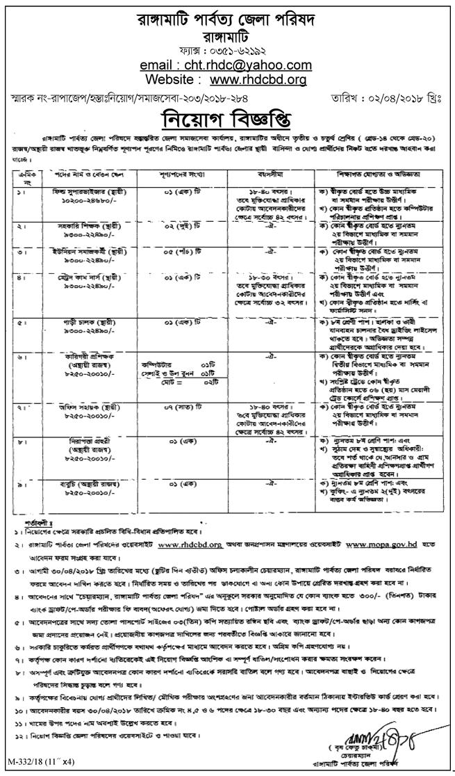 Rangamati Hill District Council Job Circular 2018
