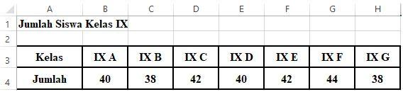 Contoh dan Pembahasan HLOOKUP Microsoft Excel 1