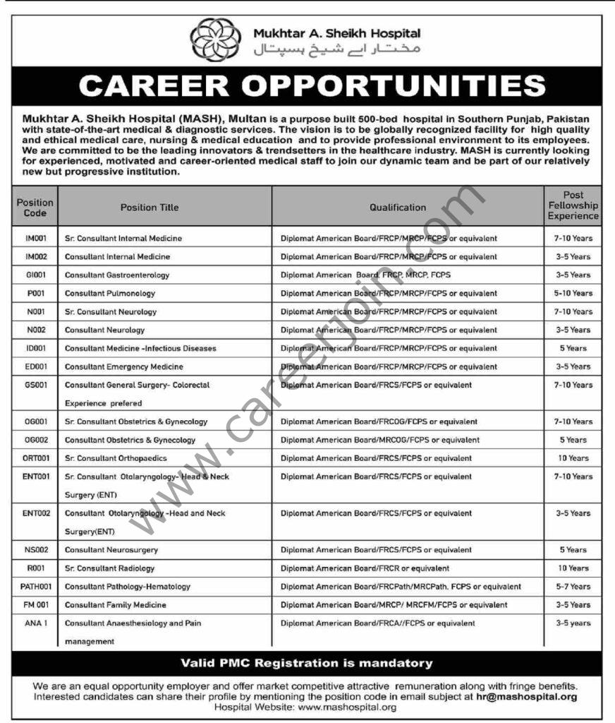 Mukhtar A Sheikh Hospital MASH Jobs August 2021