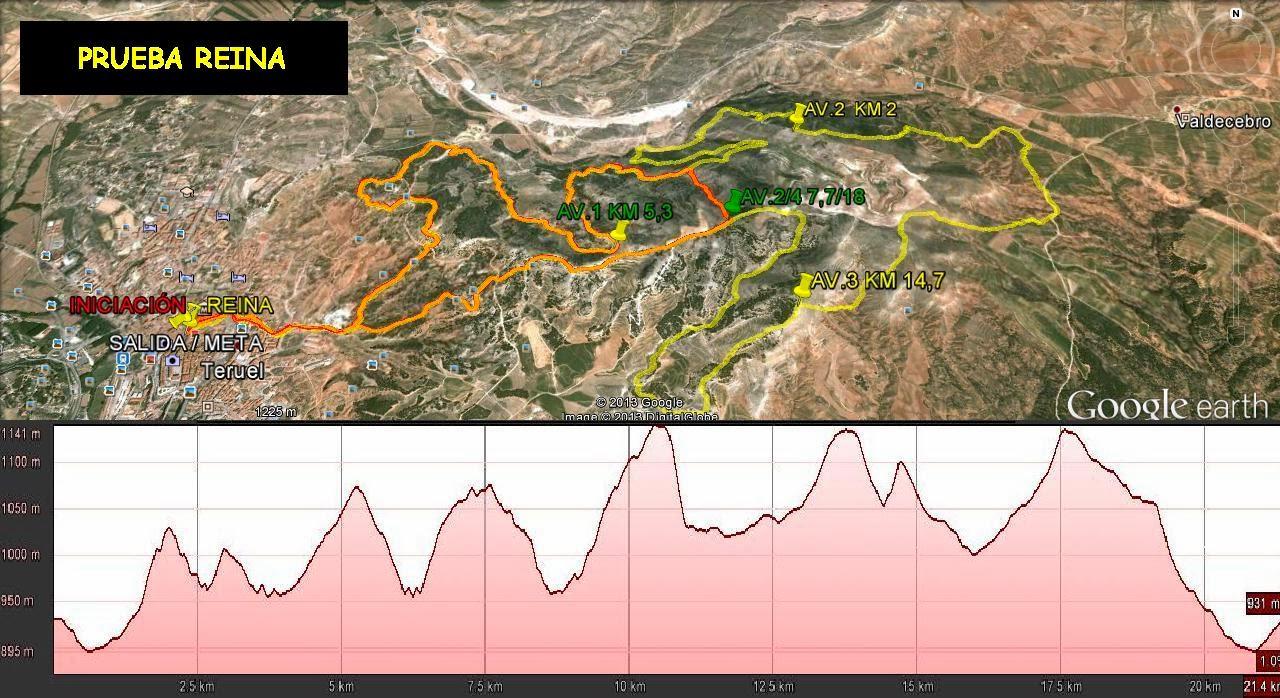 Perfil Carrera Reina Ciudad de Teruel 6 de Abril 2014