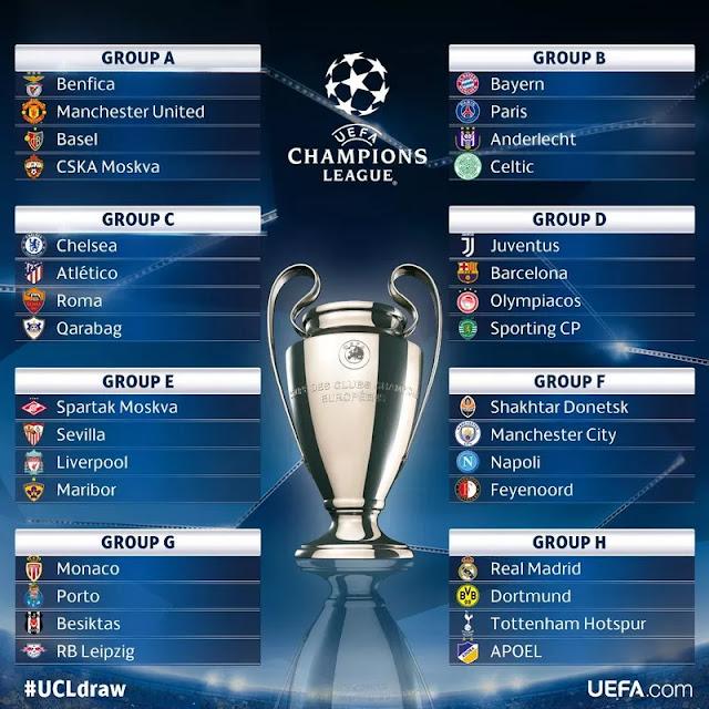 Fase Grup Liga Champions 2017-2018