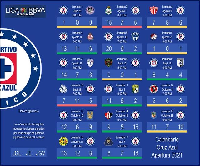 Calendario del Cruz Azul apertura 2021 del futbol mexicano